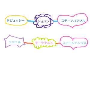 Cocolog_oekaki_2010_09_03_19_28