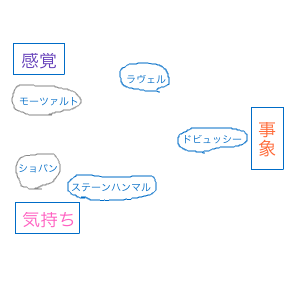 Cocolog_oekaki_2010_09_04_14_04